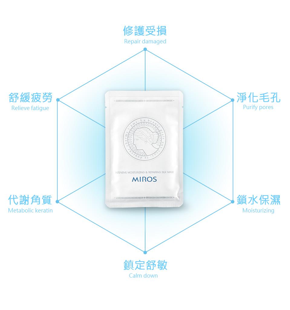 高保濕婙白修護蠶絲面膜(5入精裝盒)