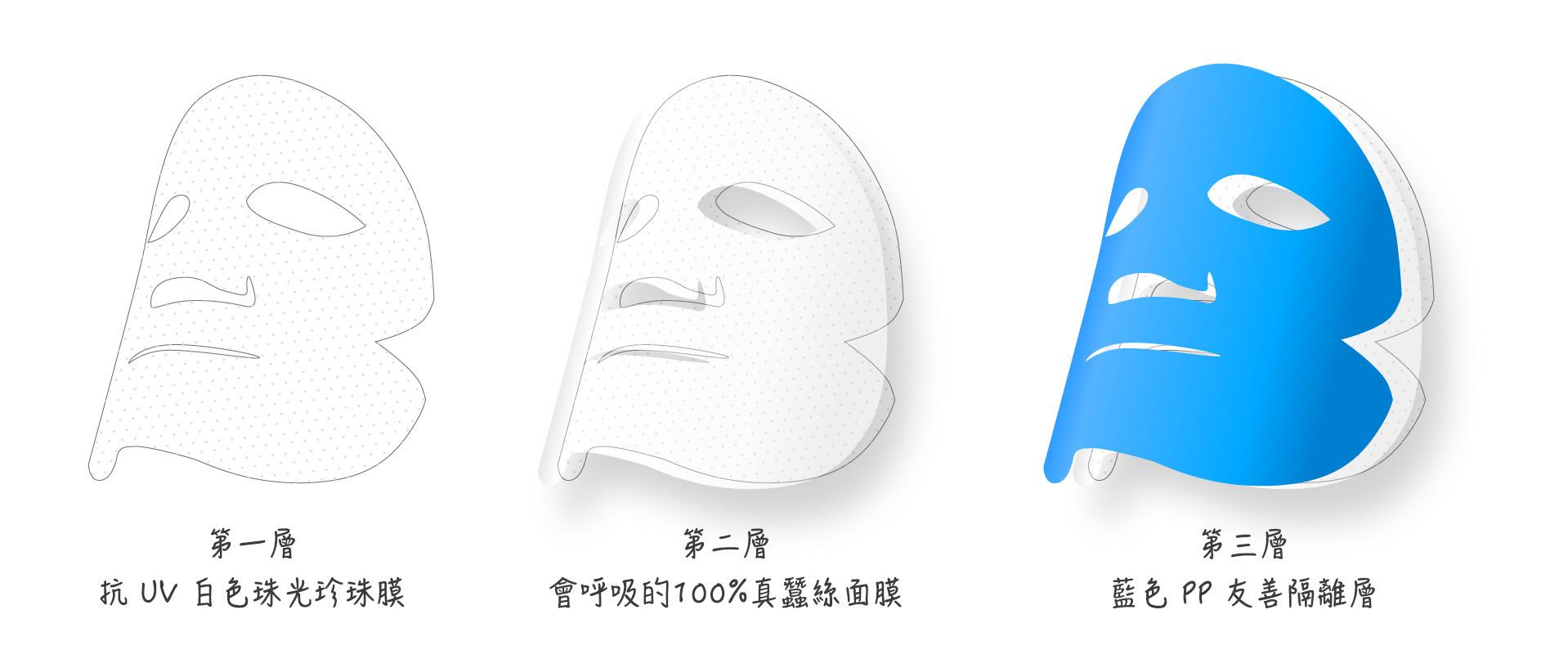 高保濕婙白修護蠶絲面膜(3入精裝盒)